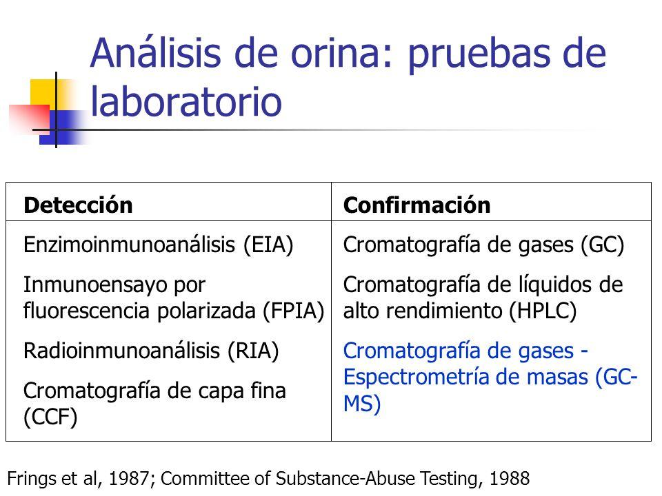 Análisis de orina: pruebas de laboratorio