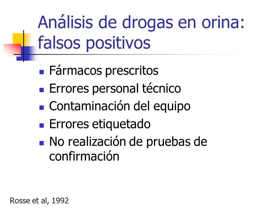 Análisis de drogas en orina: falsos positivos