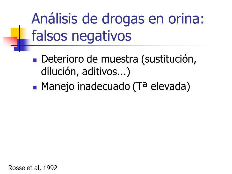 Análisis de drogas en orina: falsos negativos