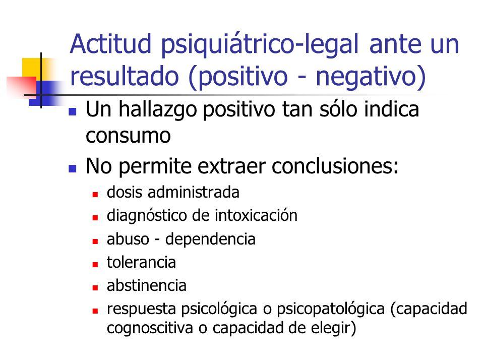 Actitud psiquiátrico-legal ante un resultado (positivo - negativo)