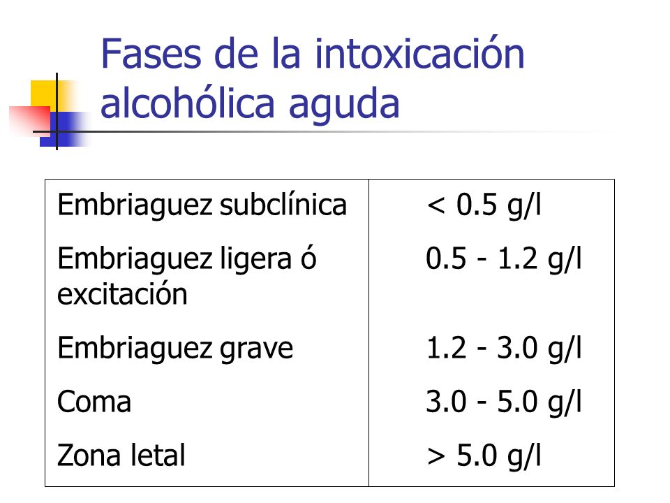 Fases de la intoxicación alcohólica aguda