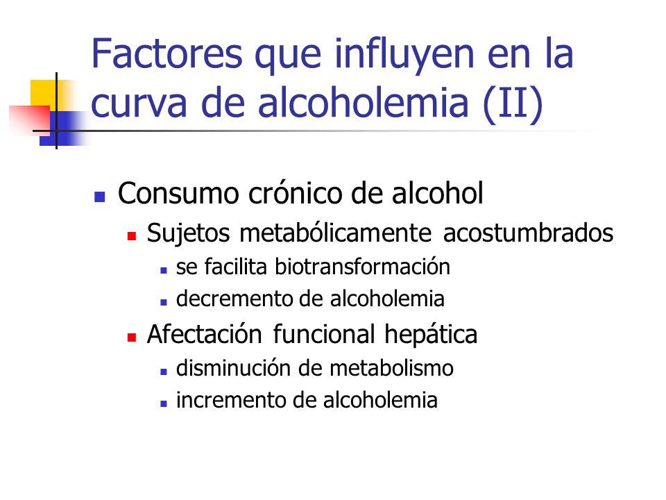 Factores que influyen en la curva de alcoholemia (II)