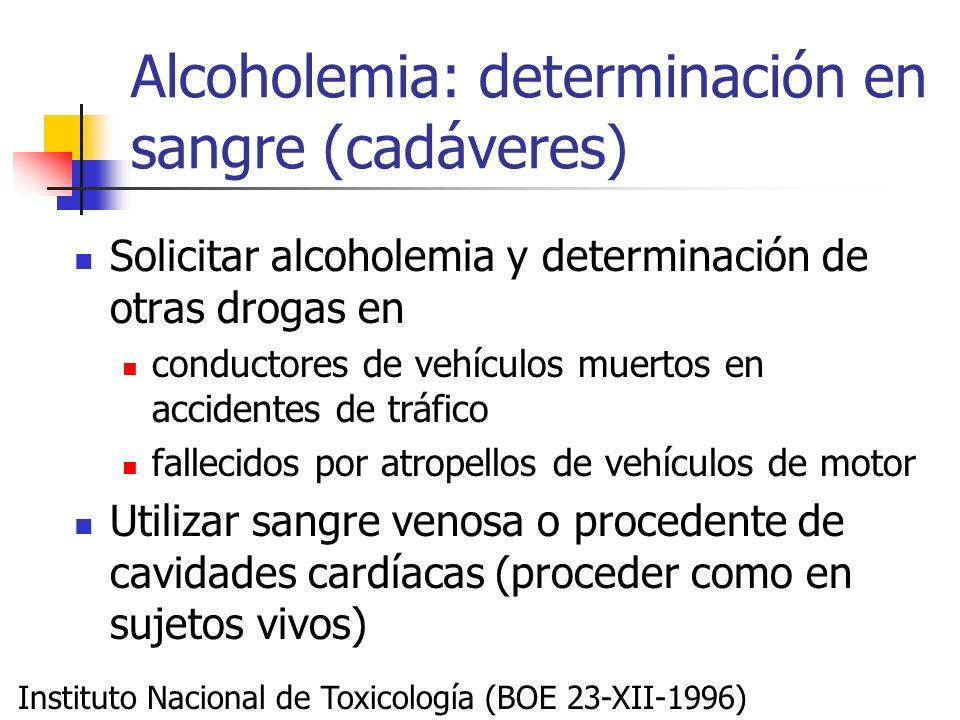 Alcoholemia: determinación en sangre (cadáveres)