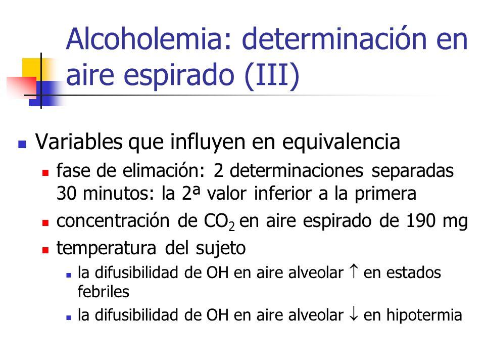Alcoholemia: determinación en aire espirado (III)