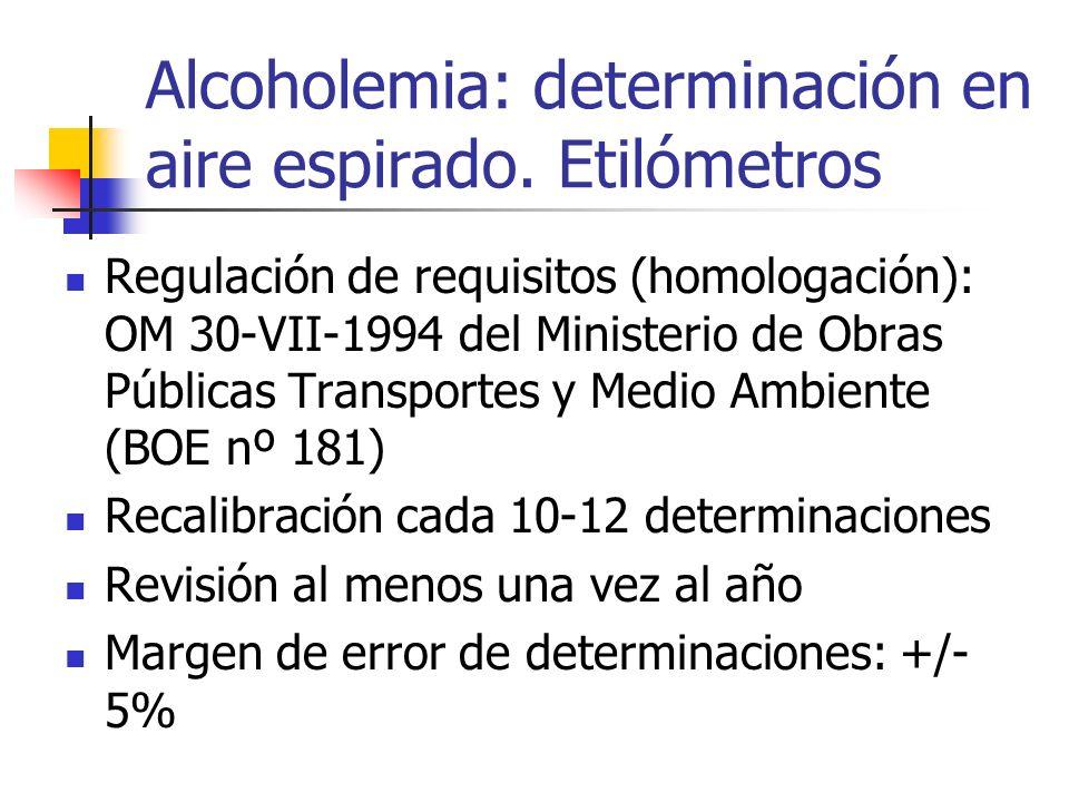 Alcoholemia: determinación en aire espirado. Etilómetros