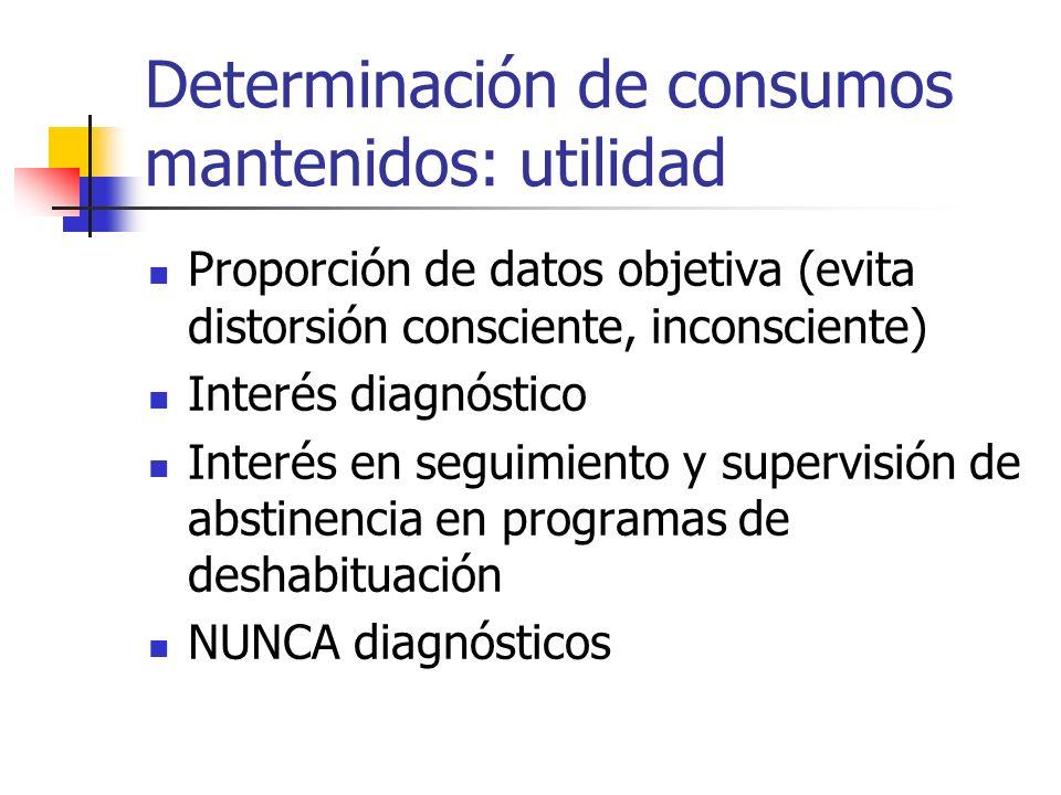 Determinación de consumos mantenidos: utilidad