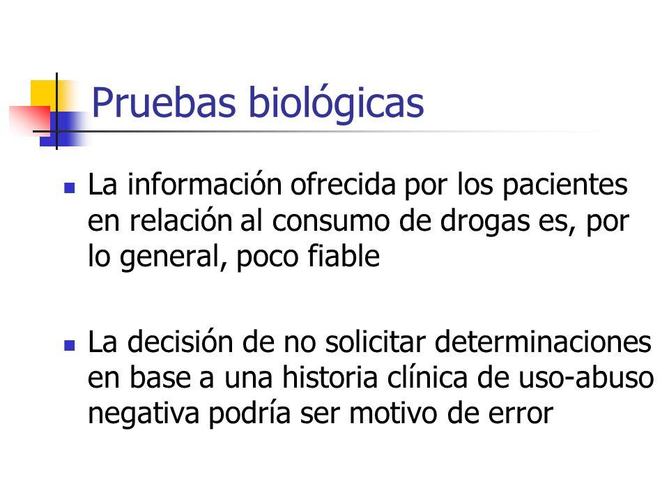 Pruebas biológicas La información ofrecida por los pacientes en relación al consumo de drogas es, por lo general, poco fiable.