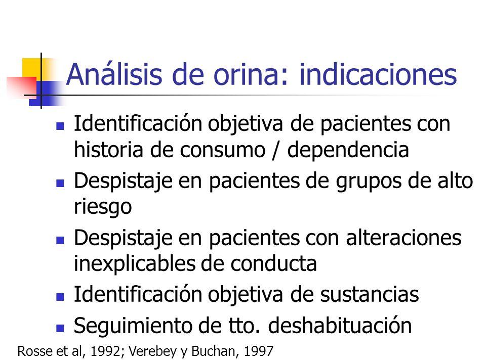 Análisis de orina: indicaciones