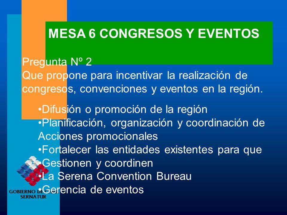 MESA 6 CONGRESOS Y EVENTOS