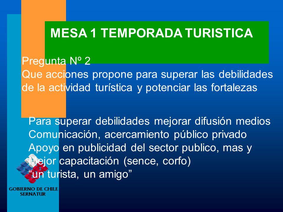 MESA 1 TEMPORADA TURISTICA