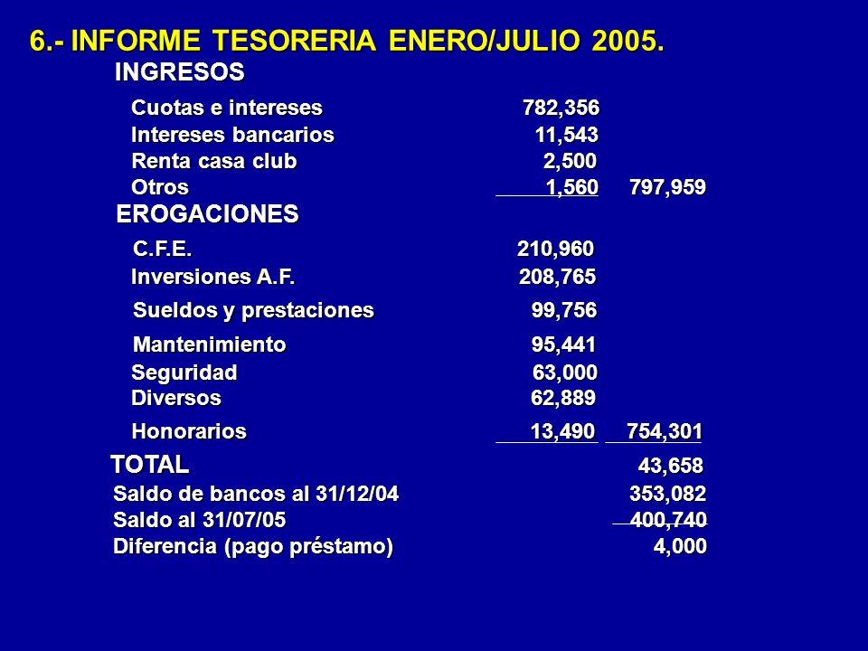 6. - INFORME TESORERIA ENERO/JULIO 2005