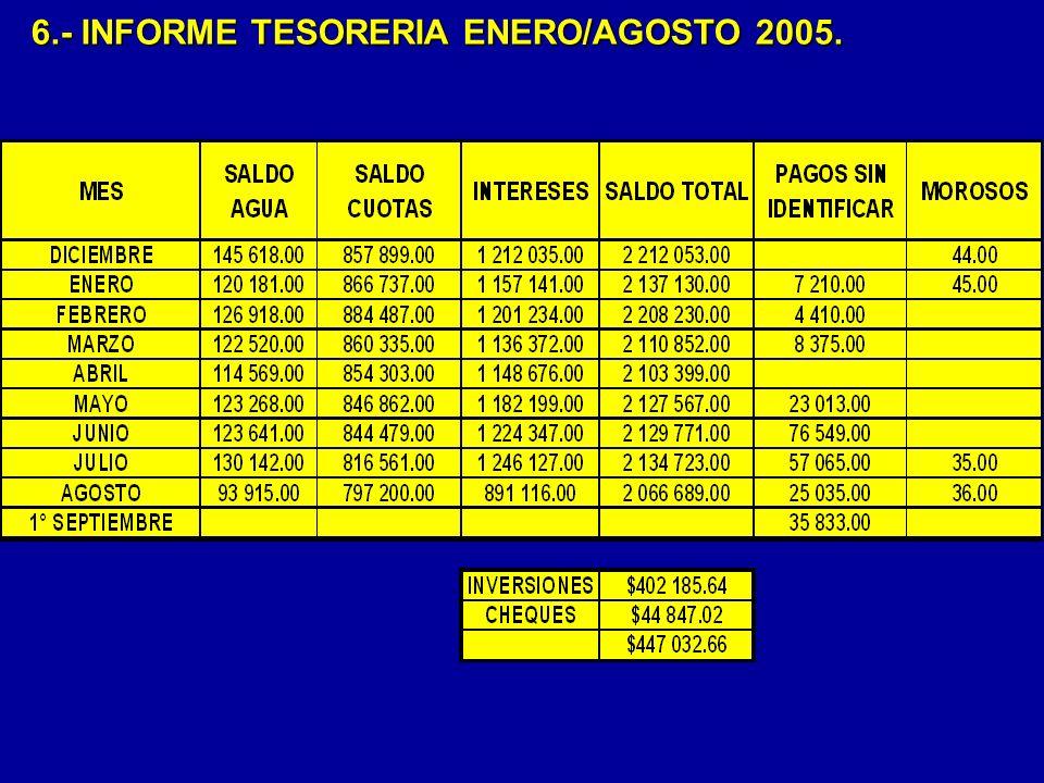 6.- INFORME TESORERIA ENERO/AGOSTO 2005.