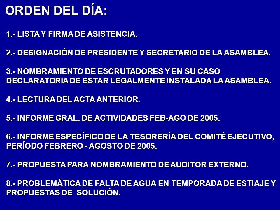 ORDEN DEL DÍA: 1.- LISTA Y FIRMA DE ASISTENCIA.