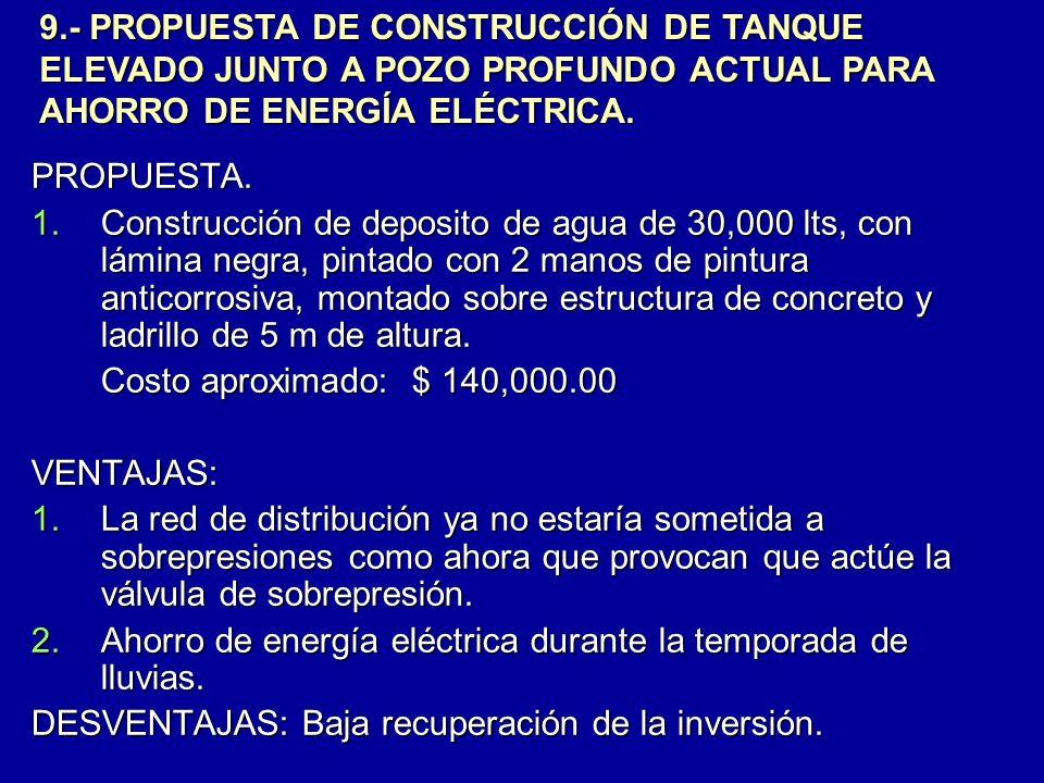 9.- PROPUESTA DE CONSTRUCCIÓN DE TANQUE ELEVADO JUNTO A POZO PROFUNDO ACTUAL PARA AHORRO DE ENERGÍA ELÉCTRICA.
