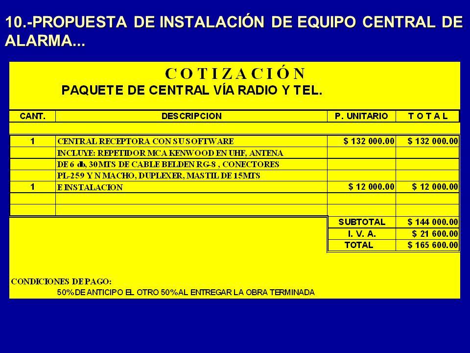 10.-PROPUESTA DE INSTALACIÓN DE EQUIPO CENTRAL DE ALARMA...