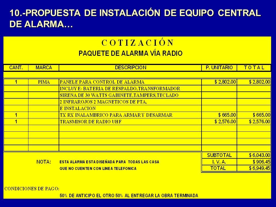 10.-PROPUESTA DE INSTALACIÓN DE EQUIPO CENTRAL DE ALARMA…