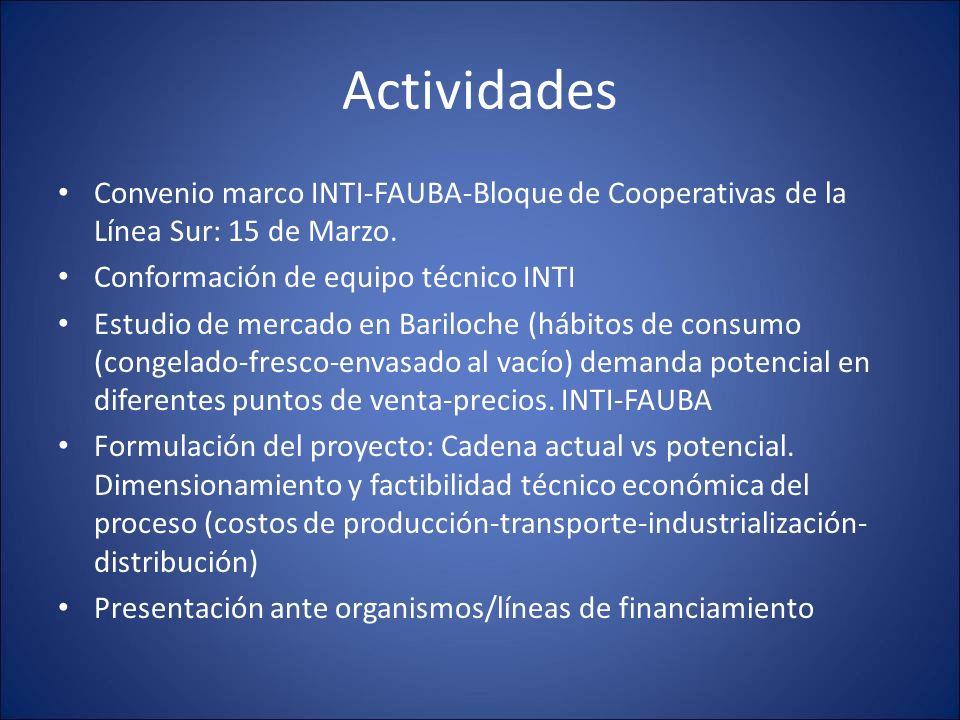 Actividades Convenio marco INTI-FAUBA-Bloque de Cooperativas de la Línea Sur: 15 de Marzo. Conformación de equipo técnico INTI.