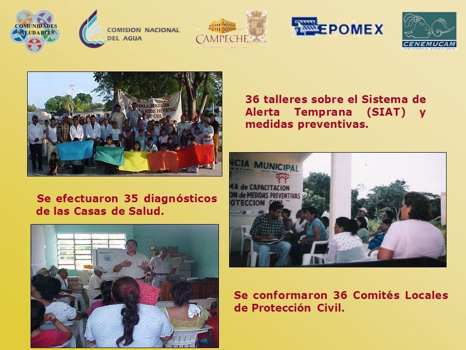 36 talleres sobre el Sistema de Alerta Temprana (SIAT) y medidas preventivas.