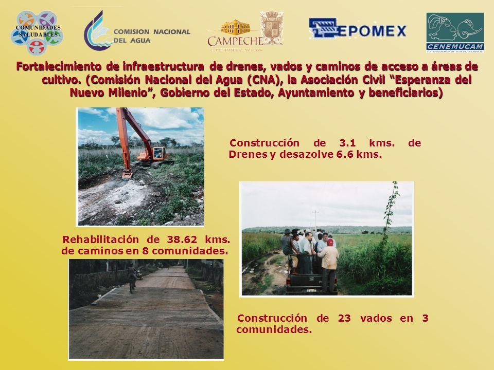 Fortalecimiento de infraestructura de drenes, vados y caminos de acceso a áreas de cultivo. (Comisión Nacional del Agua (CNA), la Asociación Civil Esperanza del Nuevo Milenio , Gobierno del Estado, Ayuntamiento y beneficiarios)