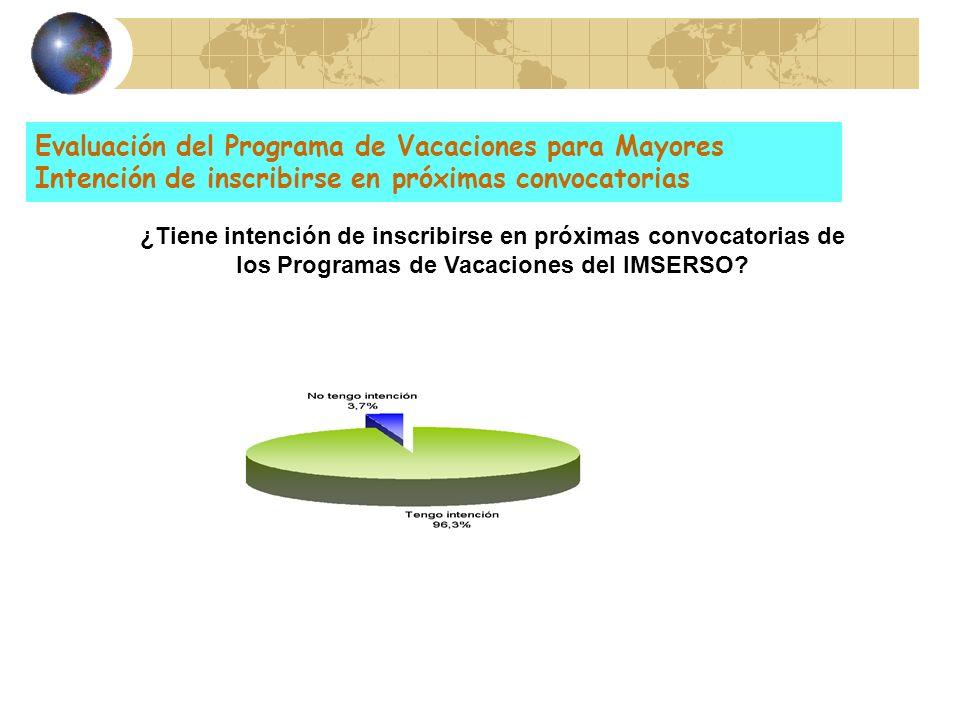 Evaluación del Programa de Vacaciones para Mayores Intención de inscribirse en próximas convocatorias