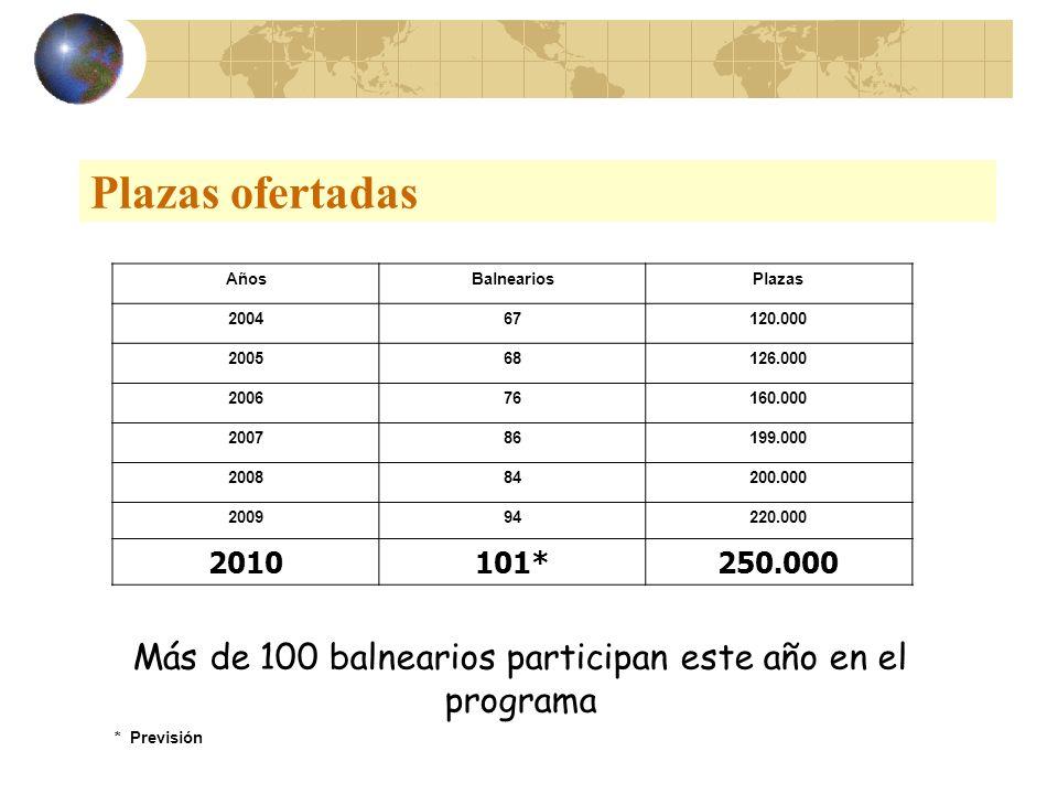 Más de 100 balnearios participan este año en el programa
