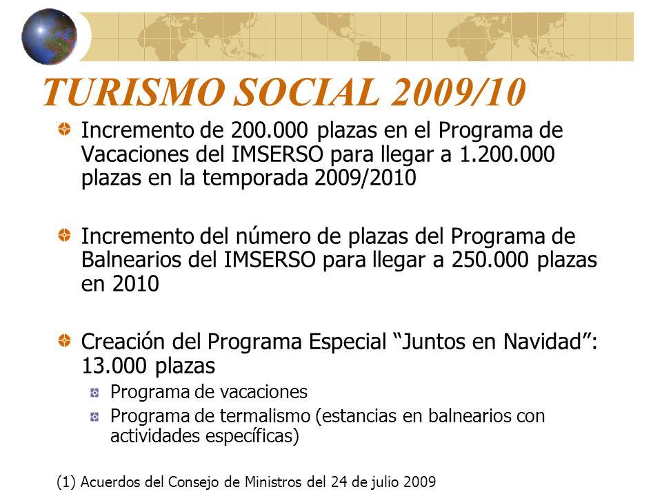 TURISMO SOCIAL 2009/10 Incremento de 200.000 plazas en el Programa de Vacaciones del IMSERSO para llegar a 1.200.000 plazas en la temporada 2009/2010.