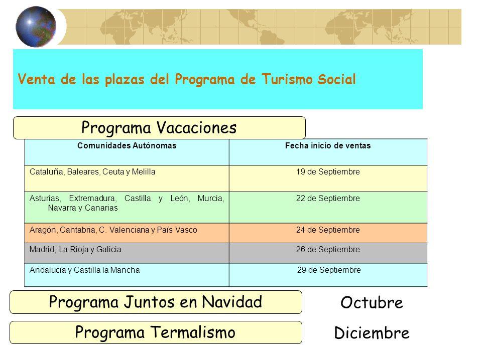 Venta de las plazas del Programa de Turismo Social