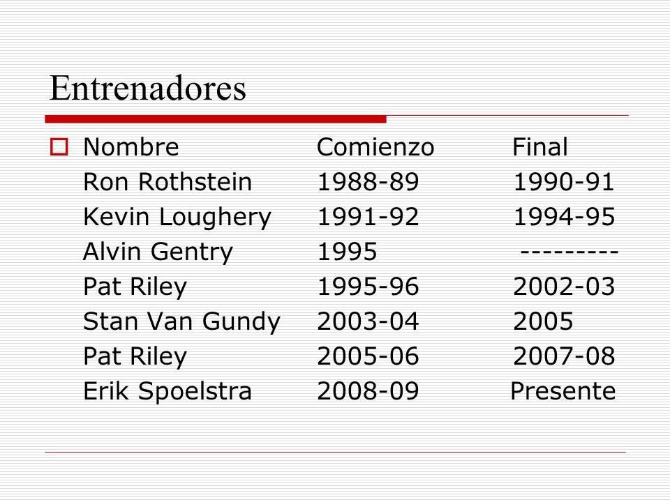 Entrenadores Nombre Comienzo Final Ron Rothstein 1988-89 1990-91