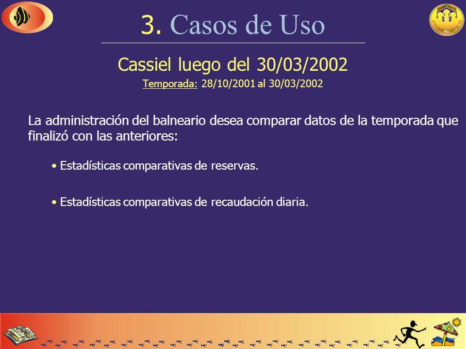 Cassiel luego del 30/03/2002 Temporada: 28/10/2001 al 30/03/2002