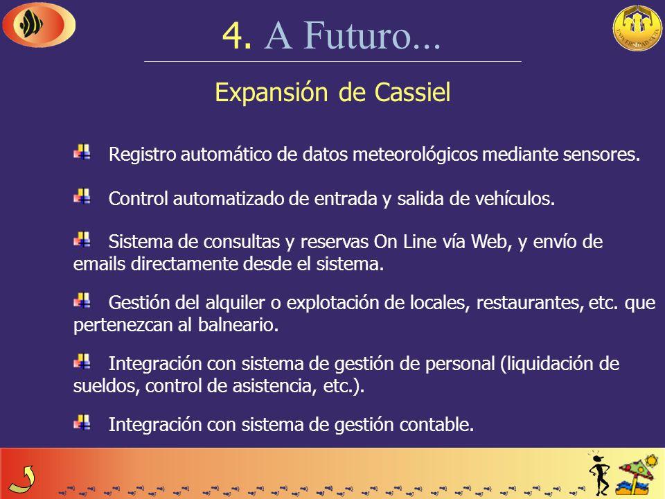 4. A Futuro... Expansión de Cassiel