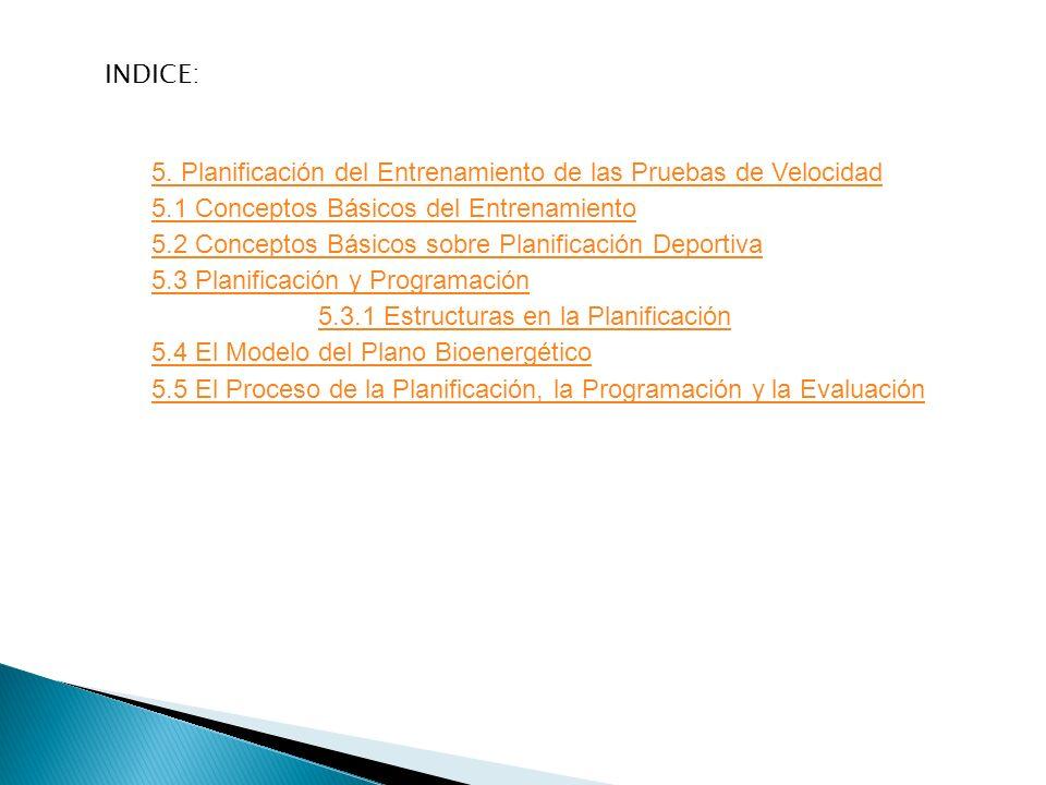 INDICE:5. Planificación del Entrenamiento de las Pruebas de Velocidad. 5.1 Conceptos Básicos del Entrenamiento.