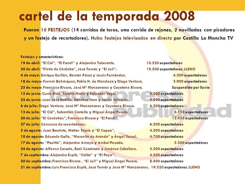 cartel de la temporada 2008