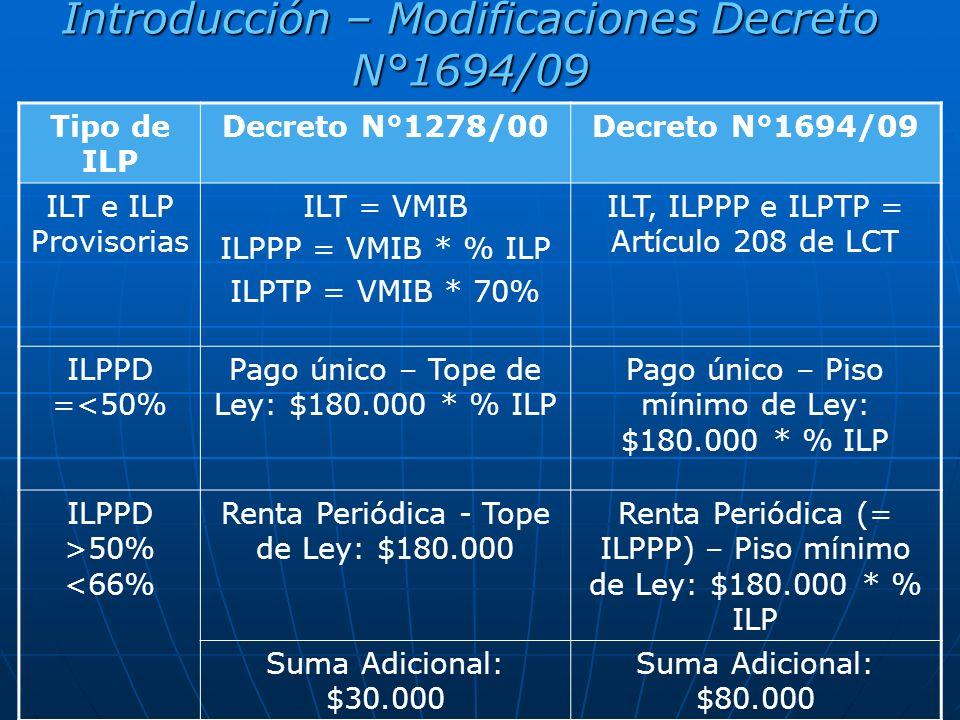 Introducción – Modificaciones Decreto N°1694/09