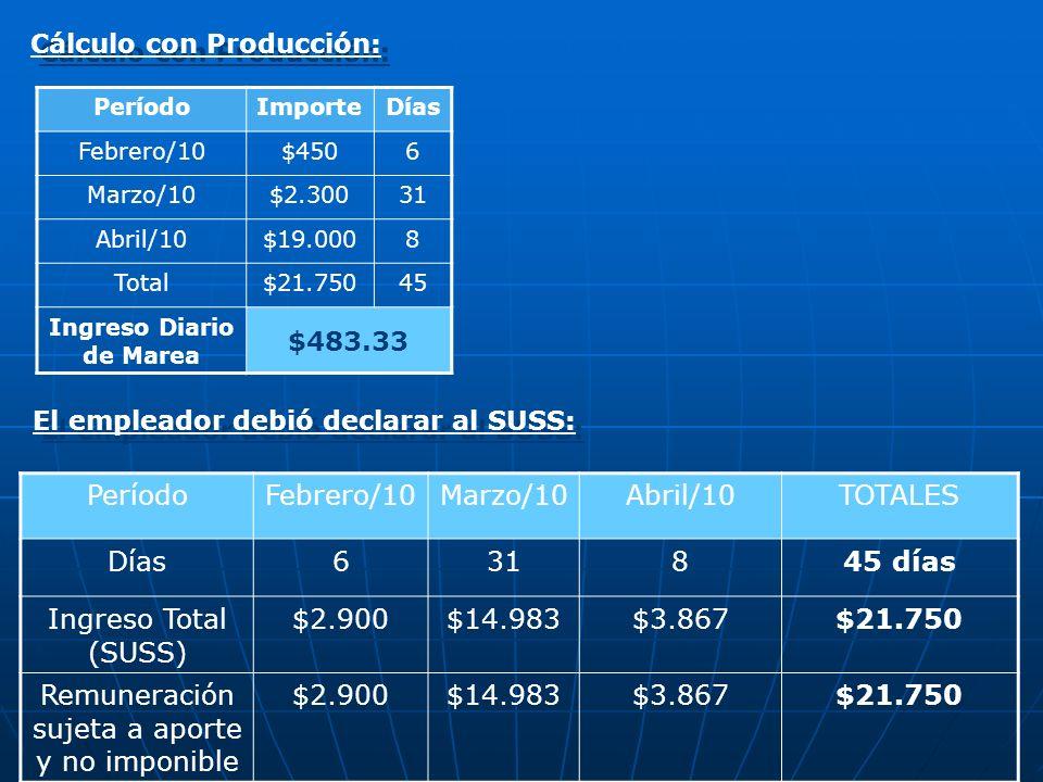 Ingreso Diario de Marea El empleador debió declarar al SUSS: