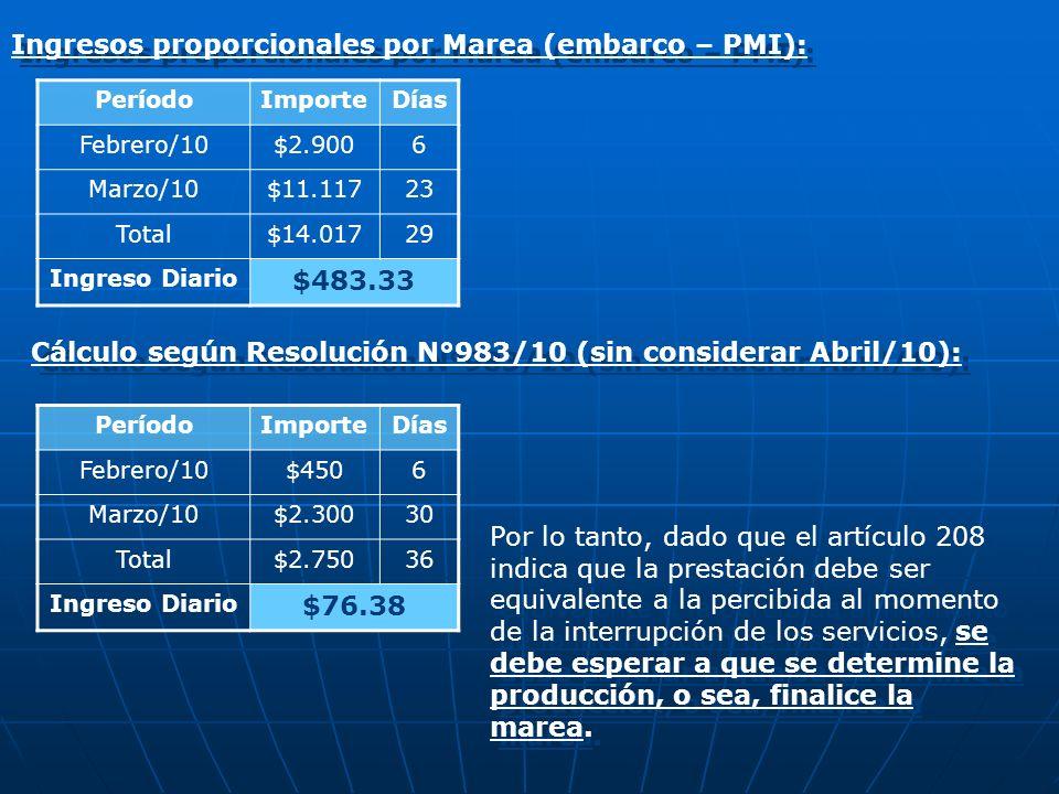 Ingresos proporcionales por Marea (embarco – PMI):