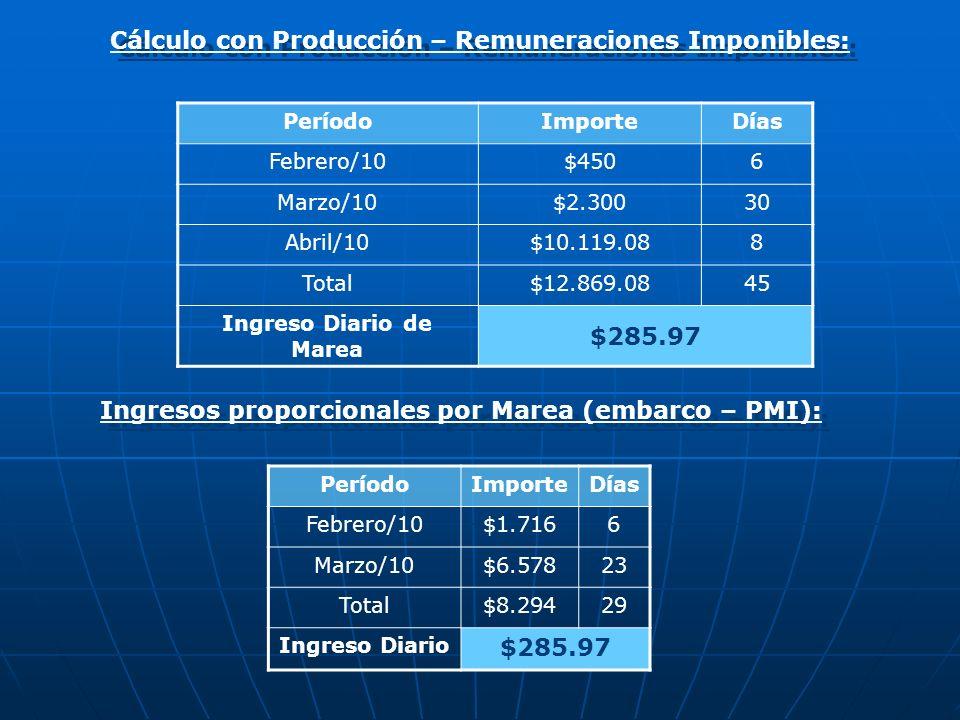 Cálculo con Producción – Remuneraciones Imponibles: