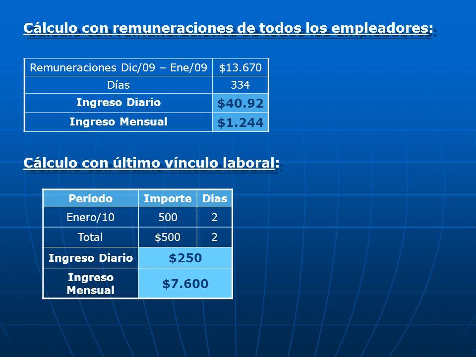 Remuneraciones Dic/09 – Ene/09