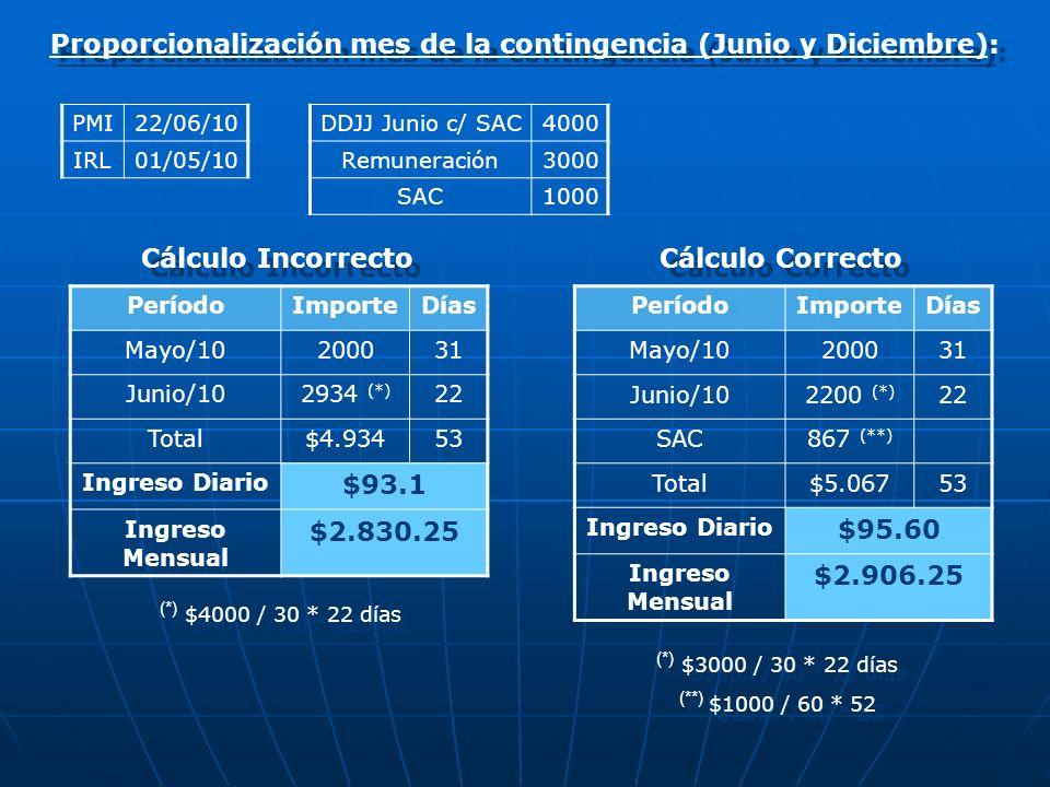 Proporcionalización mes de la contingencia (Junio y Diciembre):