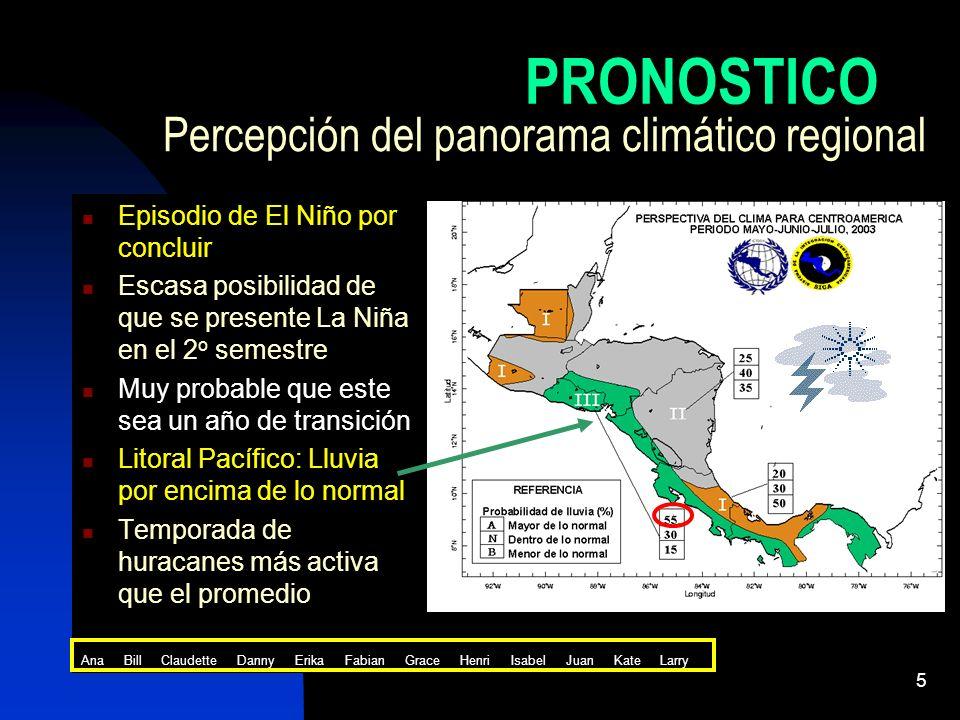 Percepción del panorama climático regional