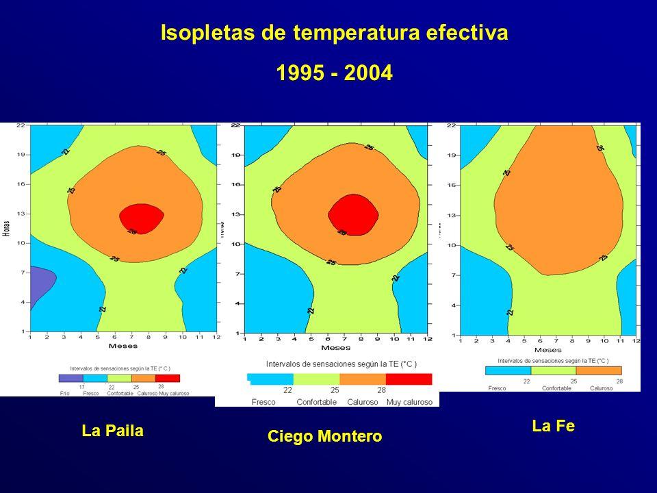 Isopletas de temperatura efectiva 1995 - 2004