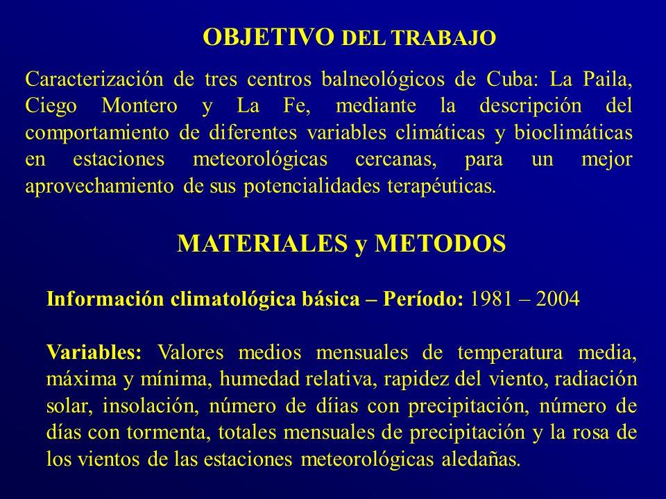 OBJETIVO DEL TRABAJO MATERIALES y METODOS