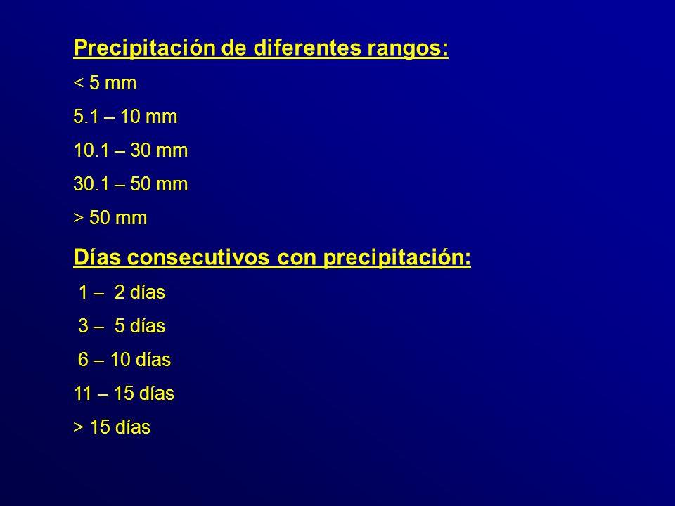 Precipitación de diferentes rangos: