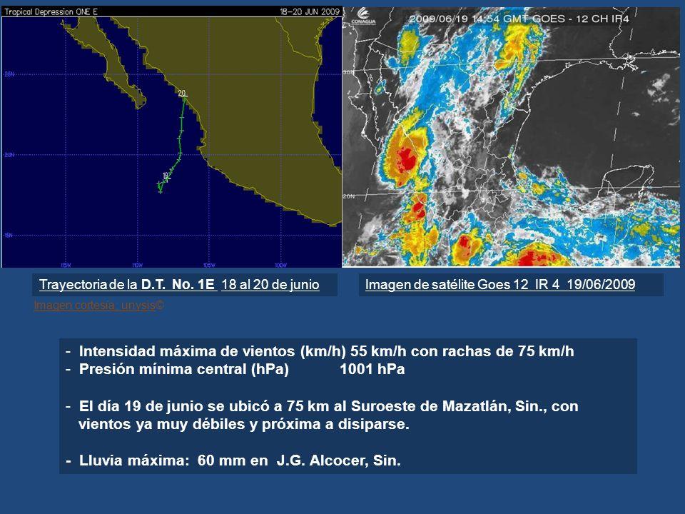 Intensidad máxima de vientos (km/h) 55 km/h con rachas de 75 km/h