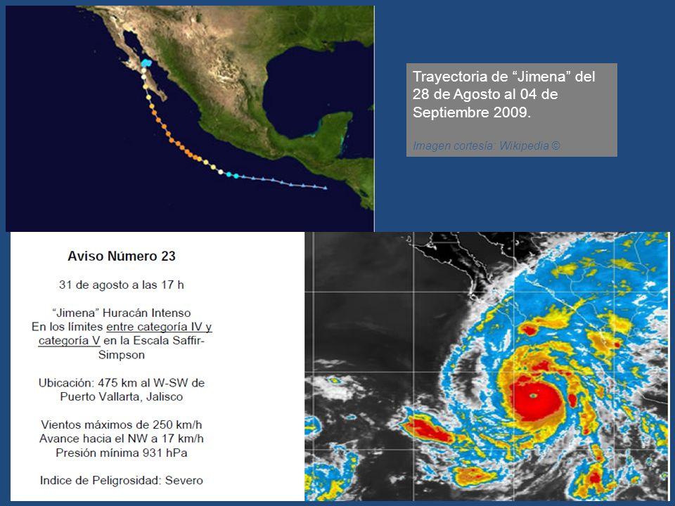 Trayectoria de Jimena del 28 de Agosto al 04 de Septiembre 2009.