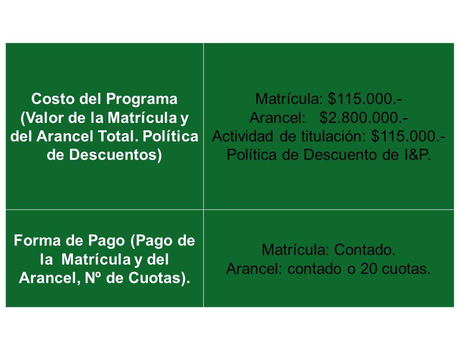 Forma de Pago (Pago de la Matrícula y del Arancel, Nº de Cuotas).