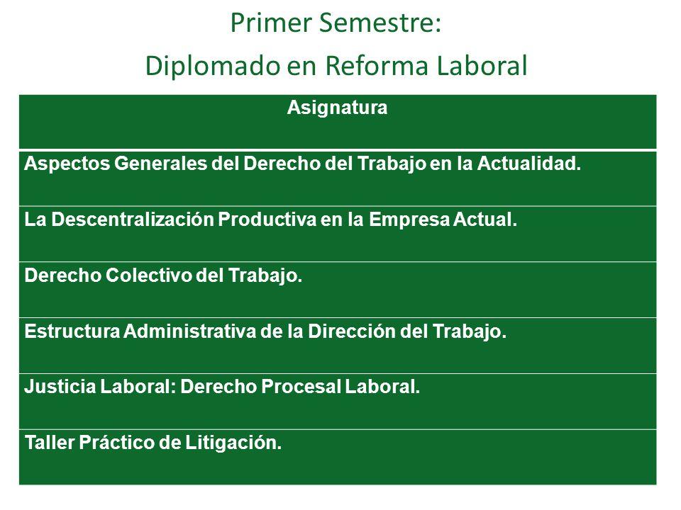 Diplomado en Reforma Laboral