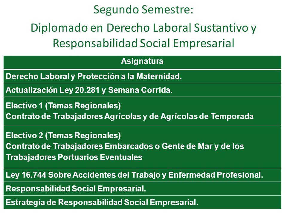 Segundo Semestre: Diplomado en Derecho Laboral Sustantivo y Responsabilidad Social Empresarial