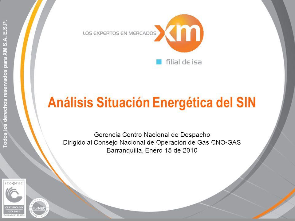 Análisis Situación Energética del SIN