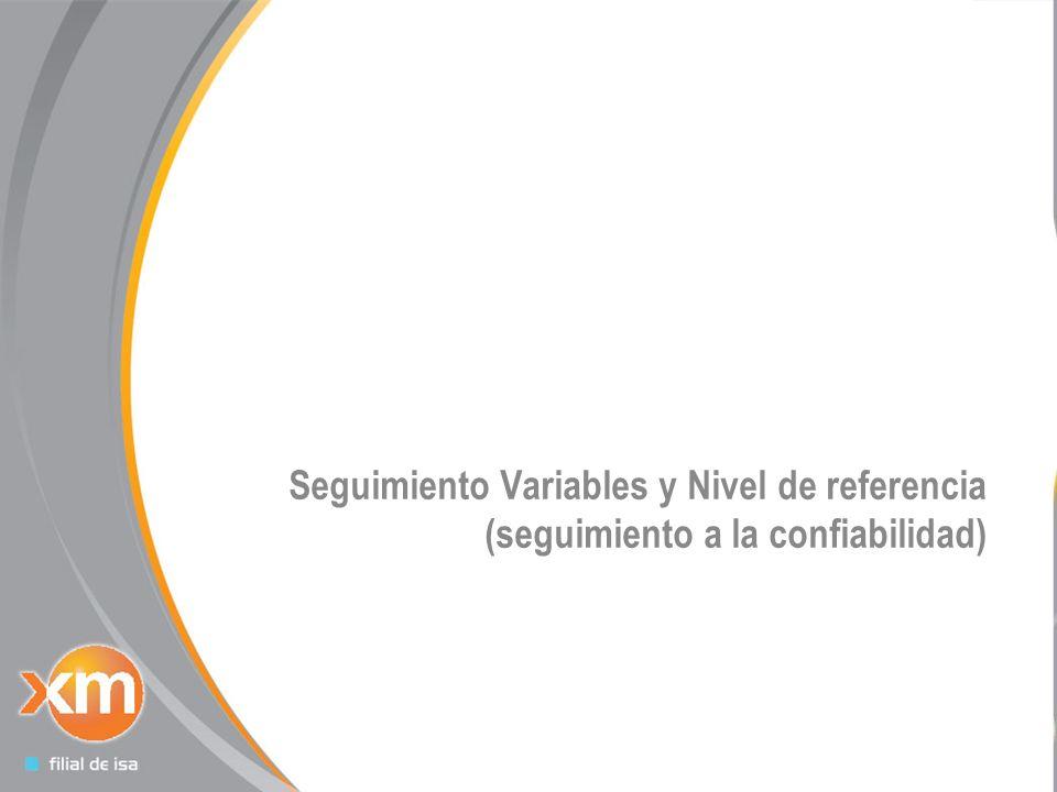 23 23 Seguimiento Variables y Nivel de referencia (seguimiento a la confiabilidad)