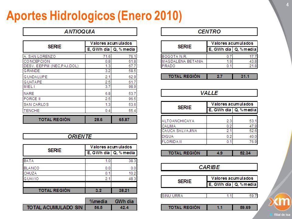 Aportes Hidrologicos (Enero 2010)